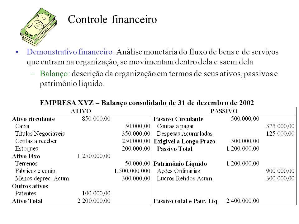 EMPRESA XYZ – Balanço consolidado de 31 de dezembro de 2002