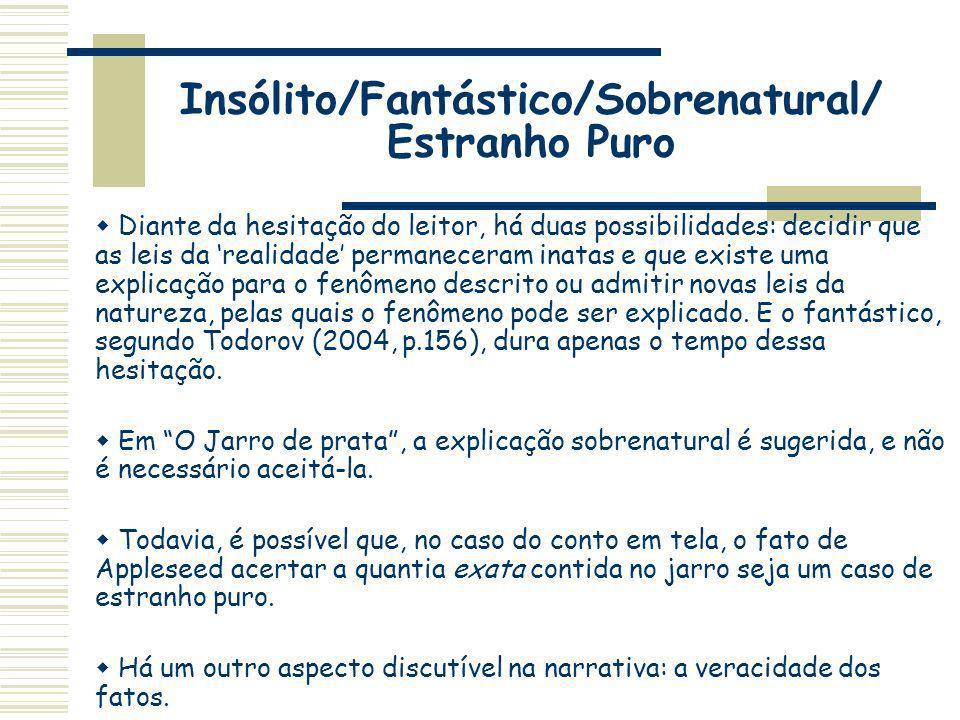 Insólito/Fantástico/Sobrenatural/ Estranho Puro