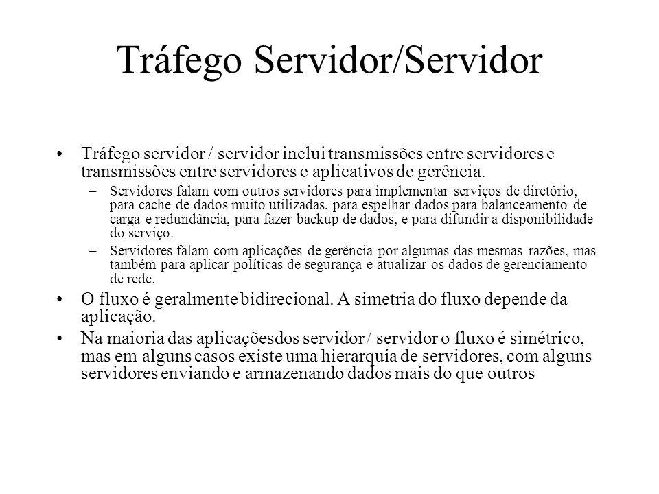 Tráfego Servidor/Servidor