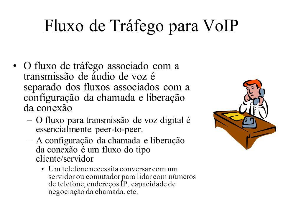 Fluxo de Tráfego para VoIP