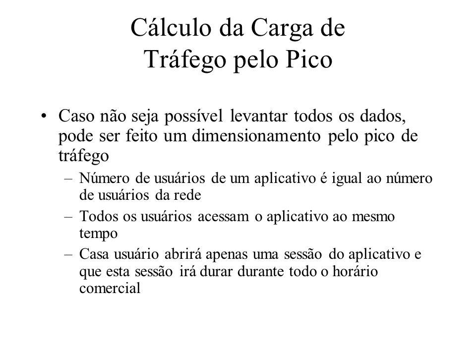 Cálculo da Carga de Tráfego pelo Pico