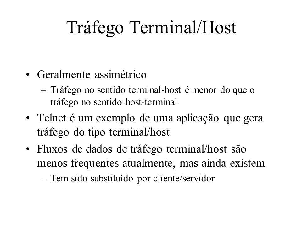 Tráfego Terminal/Host
