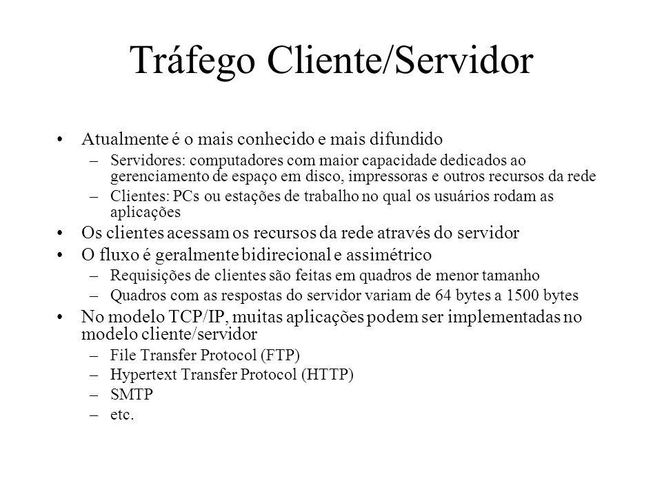 Tráfego Cliente/Servidor