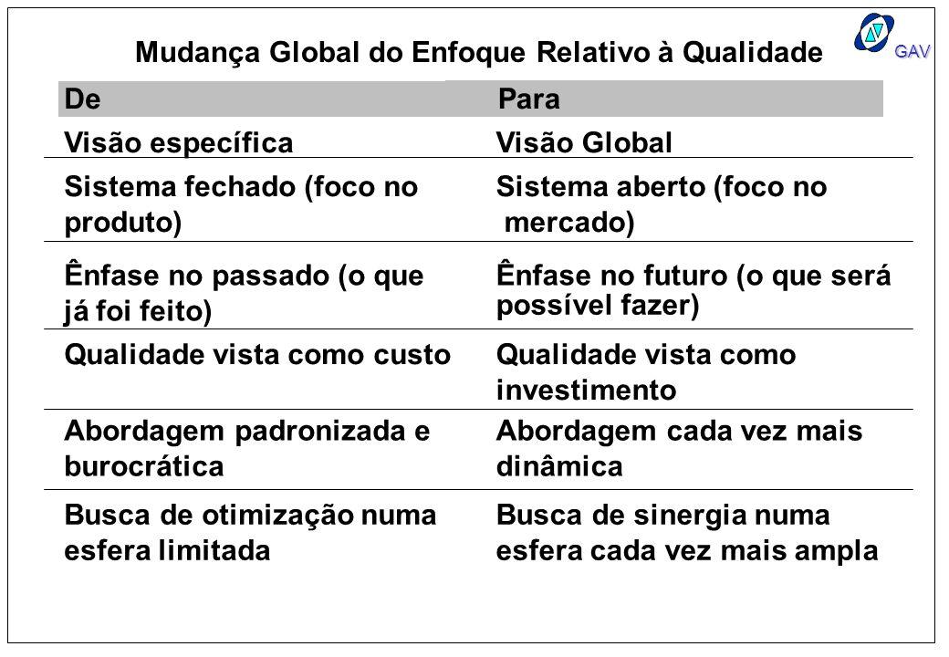 Mudança Global do Enfoque Relativo à Qualidade
