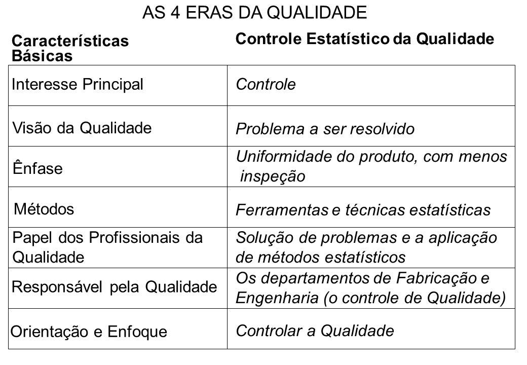 AS 4 ERAS DA QUALIDADE Características