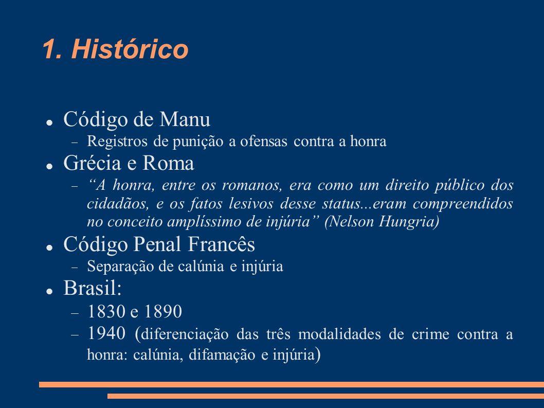 1. Histórico Código de Manu Grécia e Roma Código Penal Francês Brasil:
