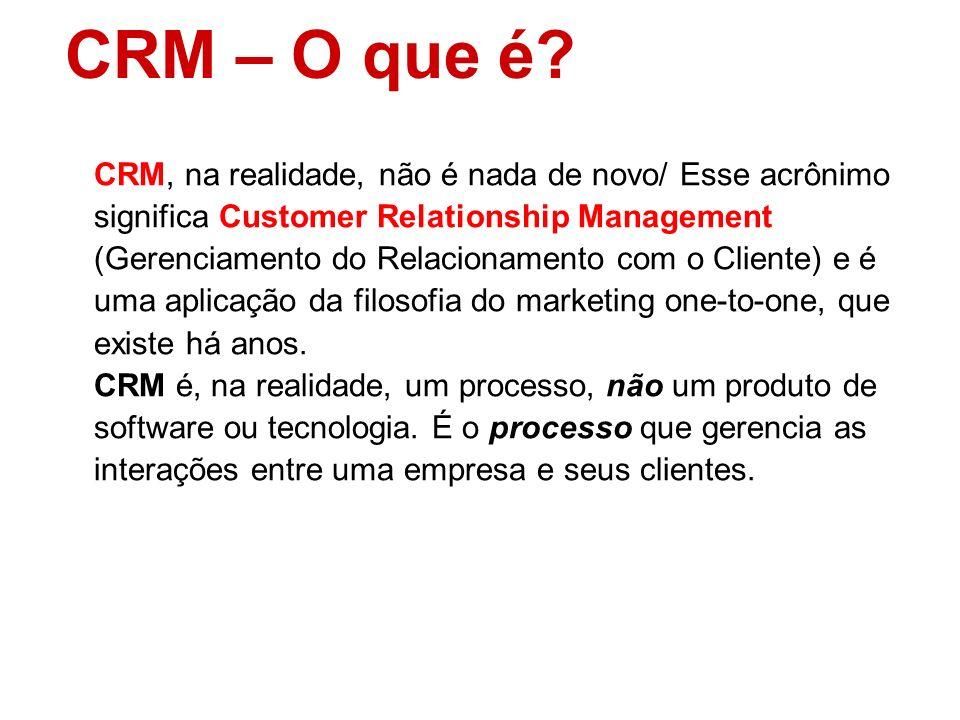 CRM – O que é