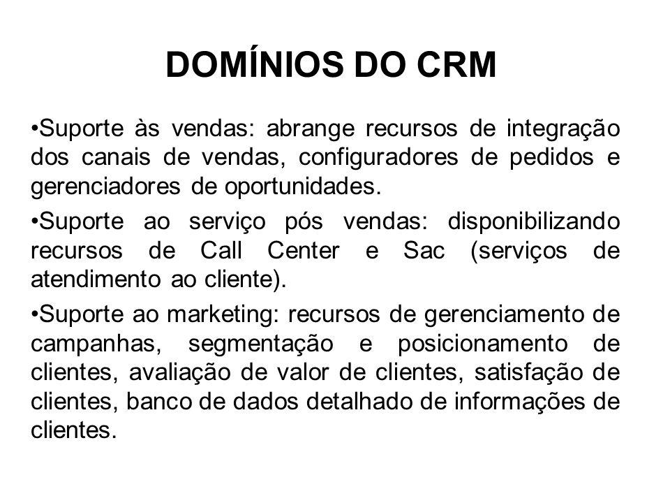 DOMÍNIOS DO CRM Suporte às vendas: abrange recursos de integração dos canais de vendas, configuradores de pedidos e gerenciadores de oportunidades.