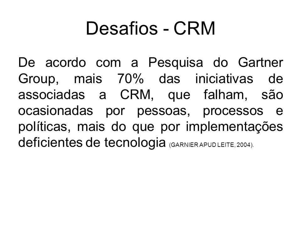 Desafios - CRM