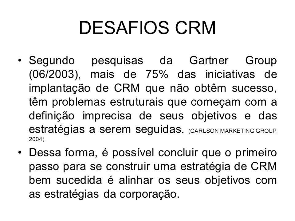 DESAFIOS CRM