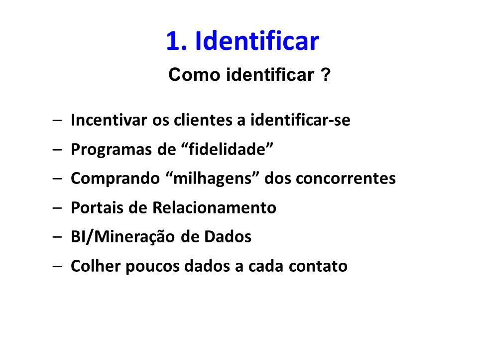 1. Identificar Como identificar