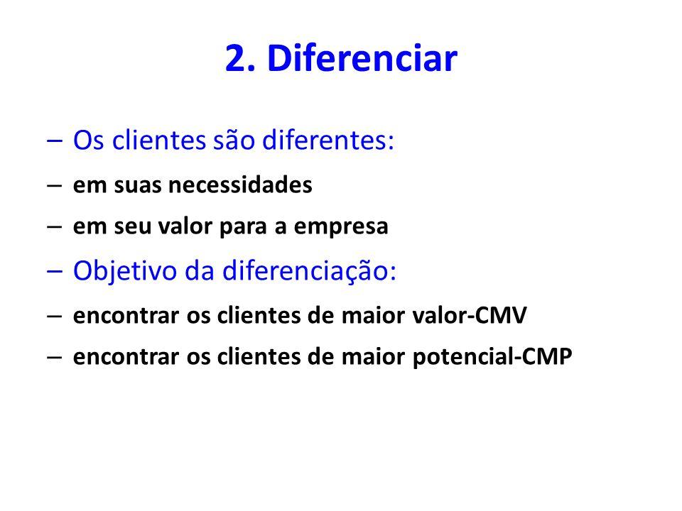 2. Diferenciar Os clientes são diferentes: Objetivo da diferenciação: