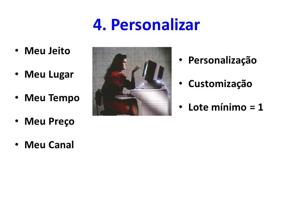4. Personalizar Meu Jeito Meu Lugar Personalização Customização