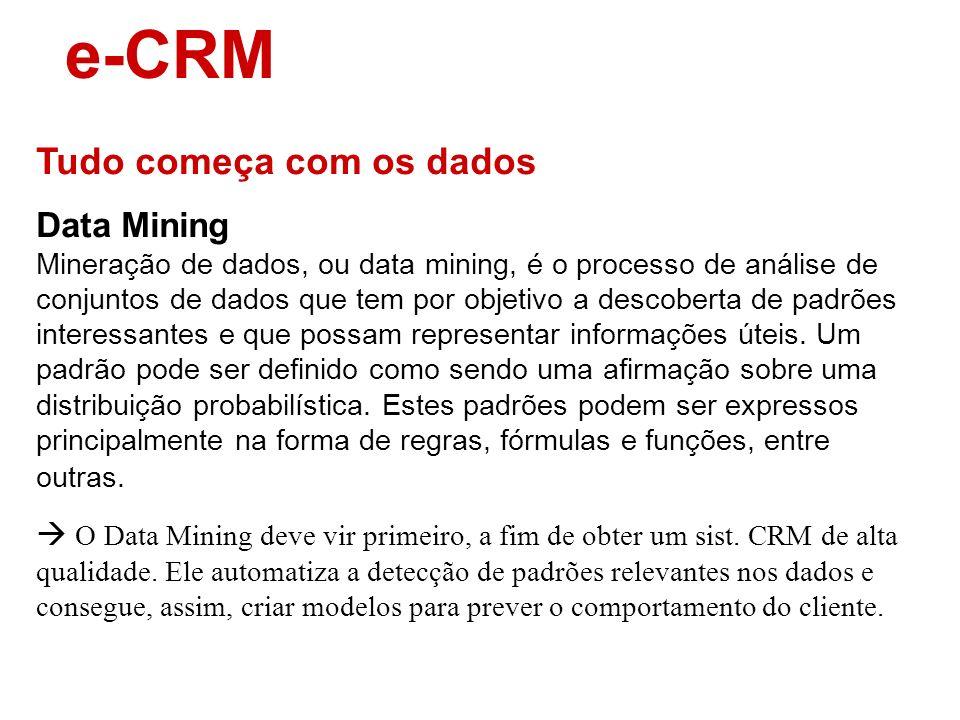 e-CRM Tudo começa com os dados