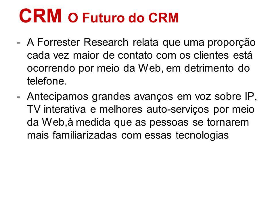 CRM O Futuro do CRM