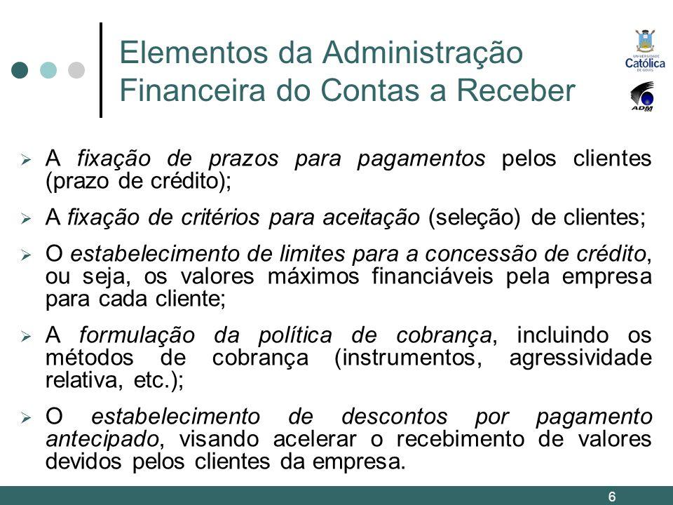 Elementos da Administração Financeira do Contas a Receber