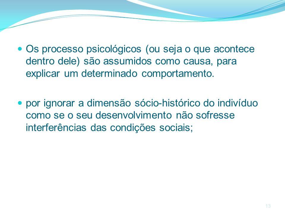 Os processo psicológicos (ou seja o que acontece dentro dele) são assumidos como causa, para explicar um determinado comportamento.