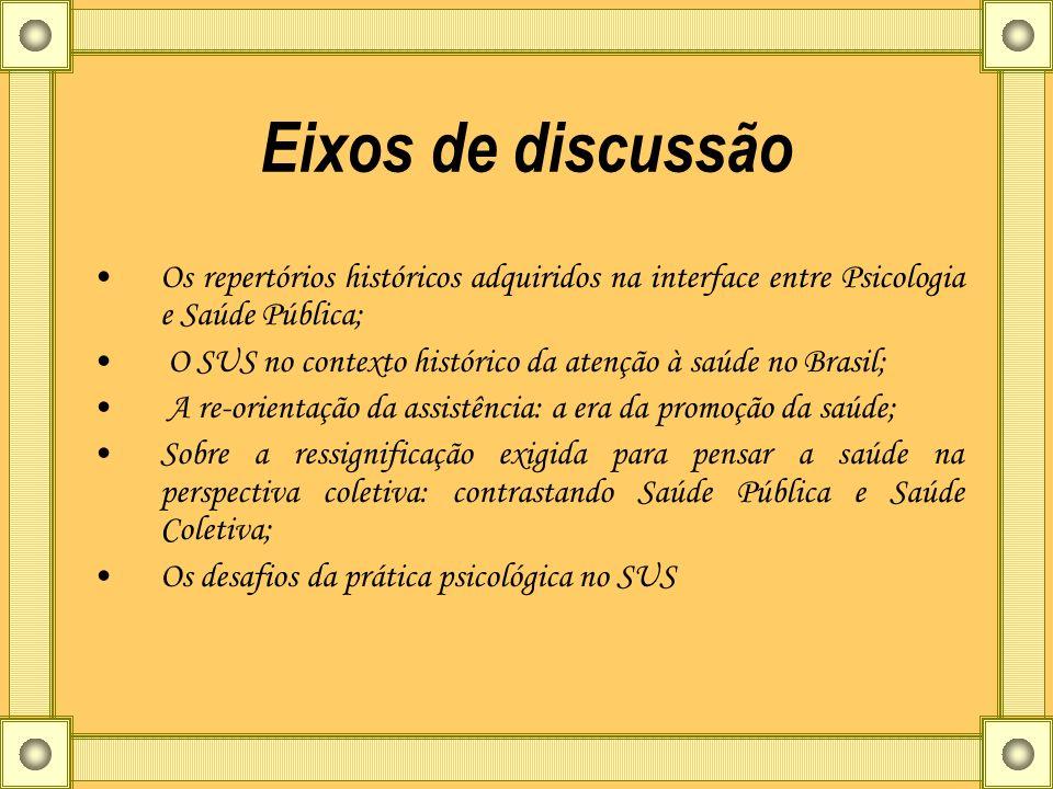 Eixos de discussão Os repertórios históricos adquiridos na interface entre Psicologia e Saúde Pública;