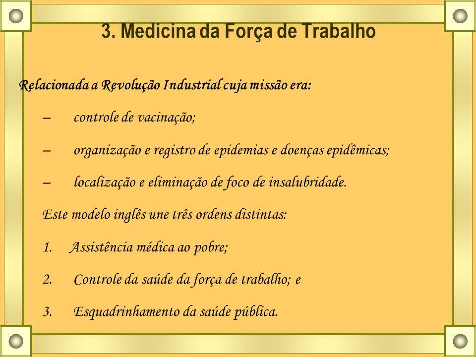 3. Medicina da Força de Trabalho