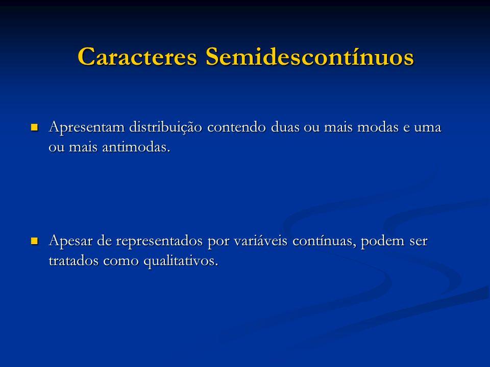 Caracteres Semidescontínuos