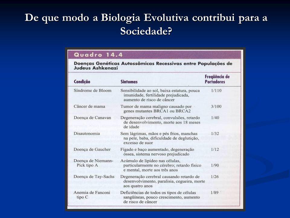 De que modo a Biologia Evolutiva contribui para a Sociedade
