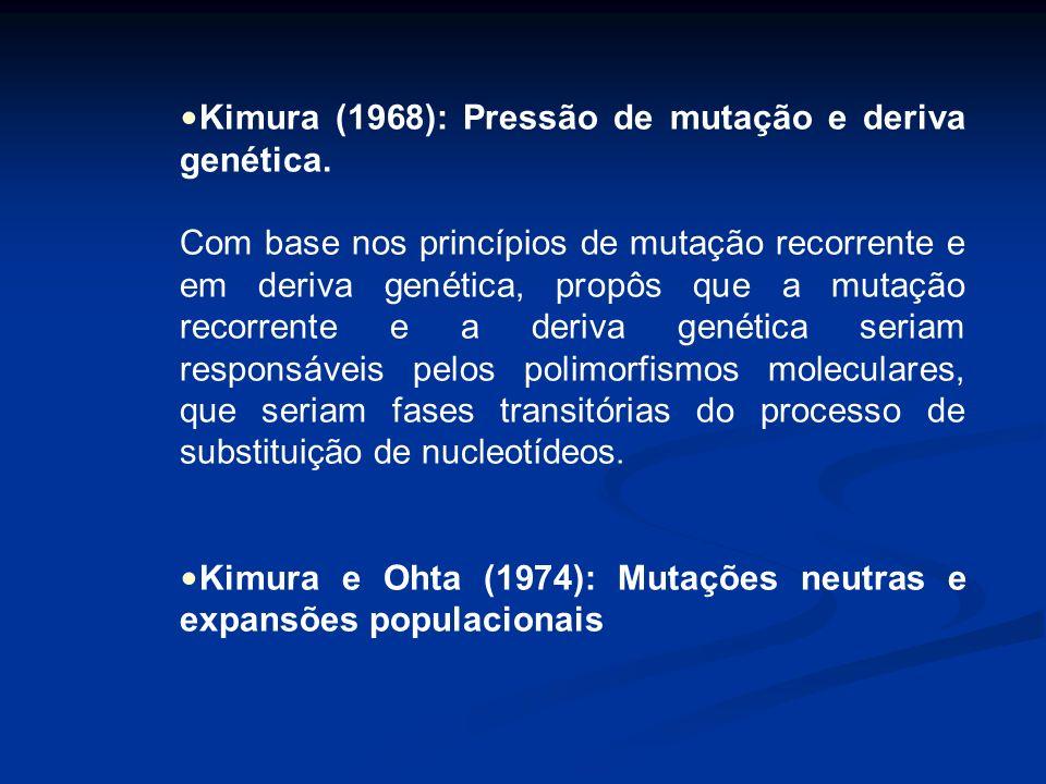 Kimura (1968): Pressão de mutação e deriva genética.
