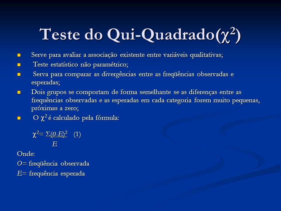 Teste do Qui-Quadrado(2)