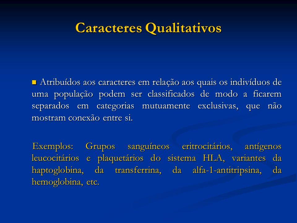 Caracteres Qualitativos