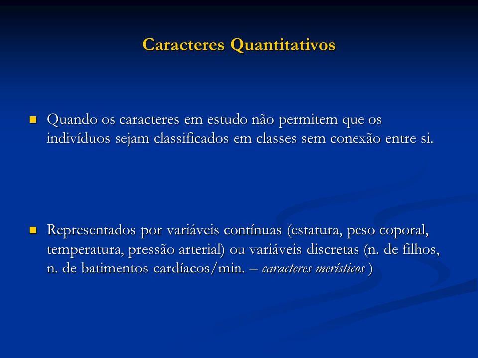 Caracteres Quantitativos