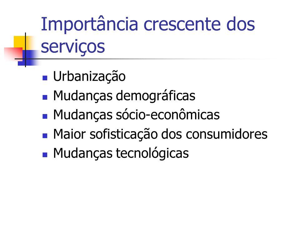 Importância crescente dos serviços