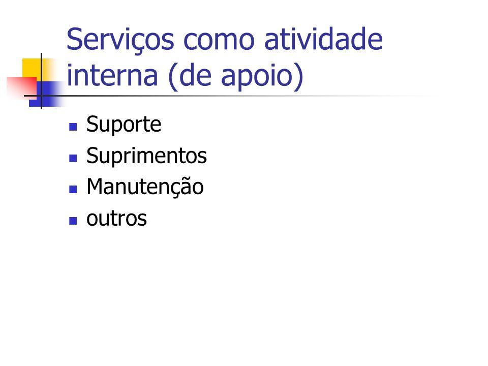 Serviços como atividade interna (de apoio)