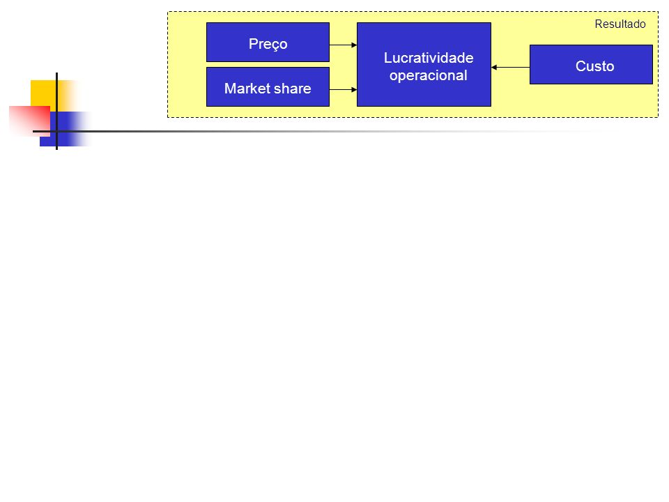 O famoso framework de Corrêa & Caon (2.002),