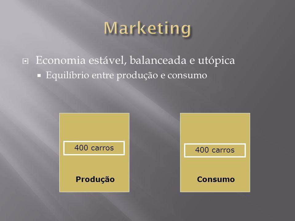 Marketing Economia estável, balanceada e utópica