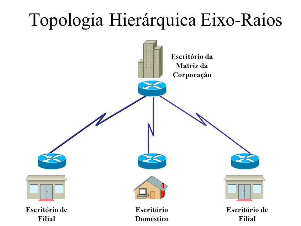 Topologia Hierárquica Eixo-Raios
