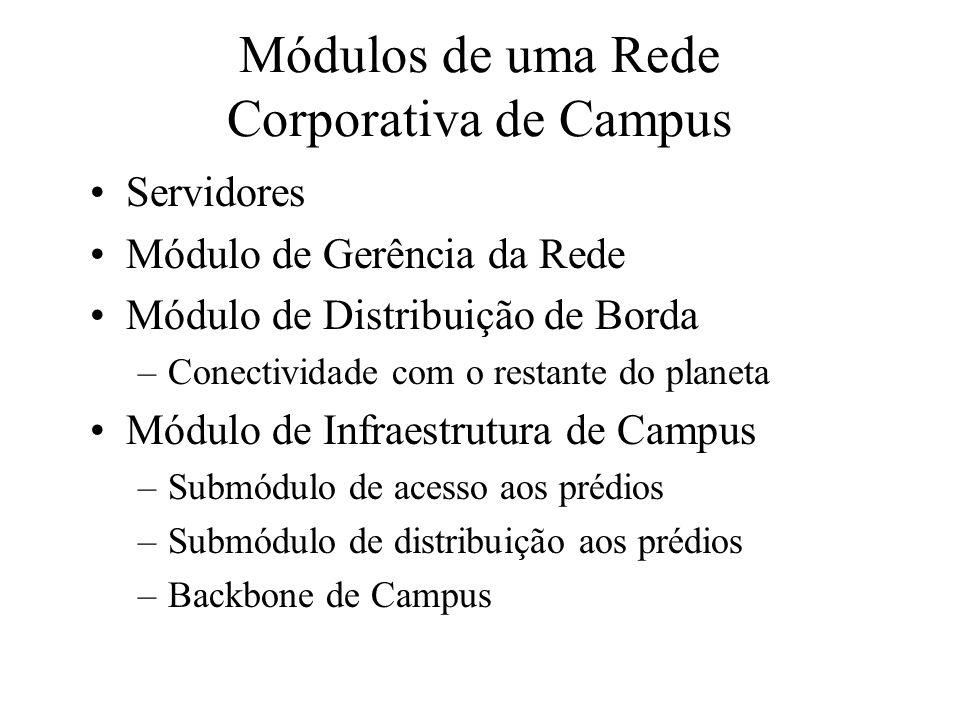 Módulos de uma Rede Corporativa de Campus