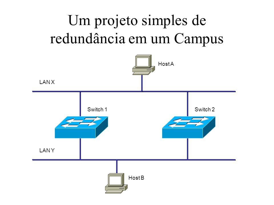 Um projeto simples de redundância em um Campus
