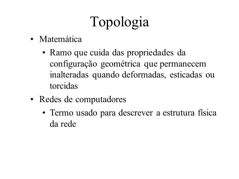 Topologia Matemática. Ramo que cuida das propriedades da configuração geométrica que permanecem inalteradas quando deformadas, esticadas ou torcidas.