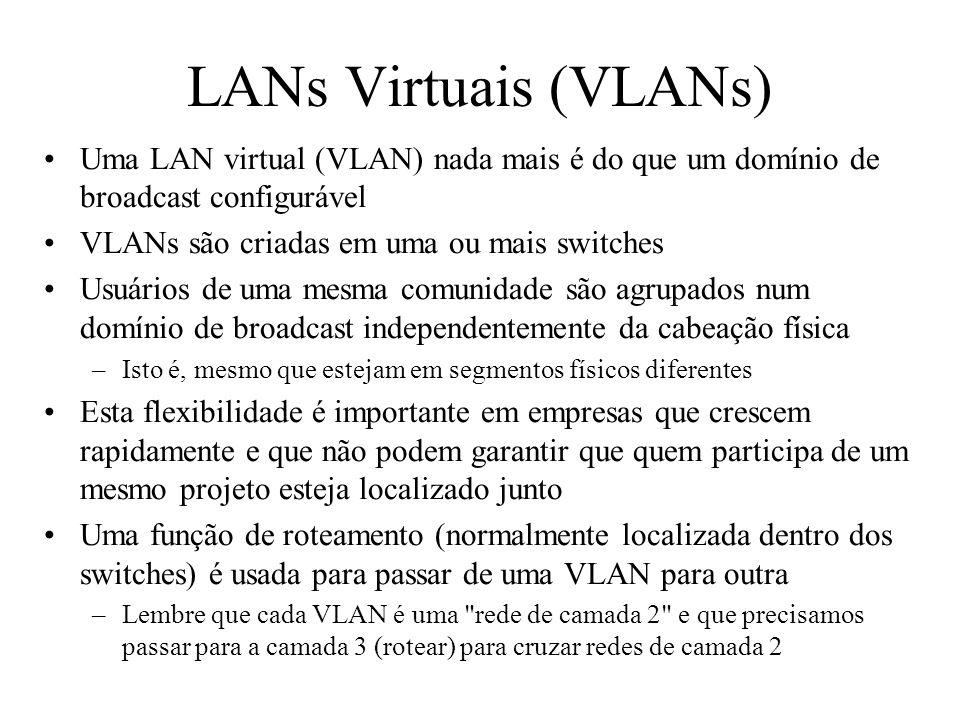 LANs Virtuais (VLANs) Uma LAN virtual (VLAN) nada mais é do que um domínio de broadcast configurável.