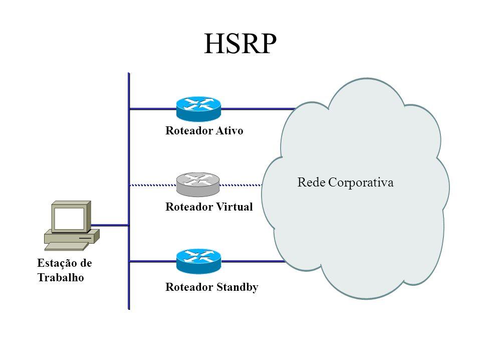 HSRP Rede Corporativa Roteador Ativo Roteador Virtual Estação de