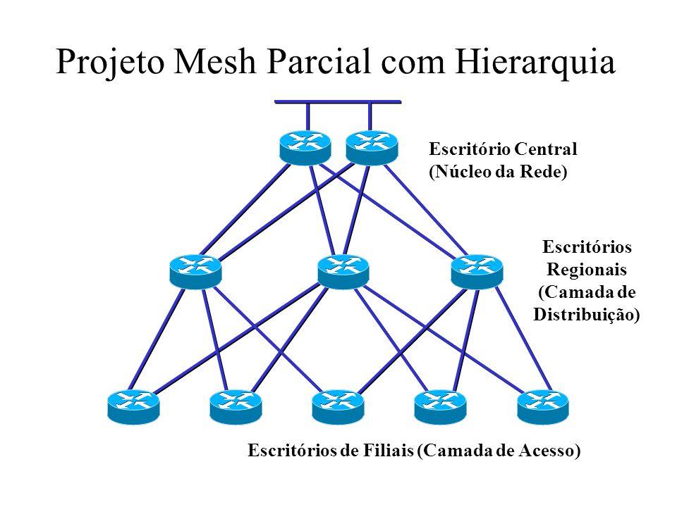Projeto Mesh Parcial com Hierarquia