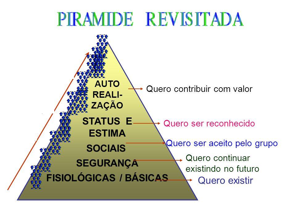 FISIOLÓGICAS / BÁSICAS