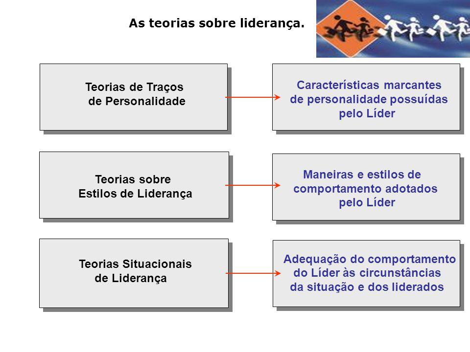 As teorias sobre liderança.