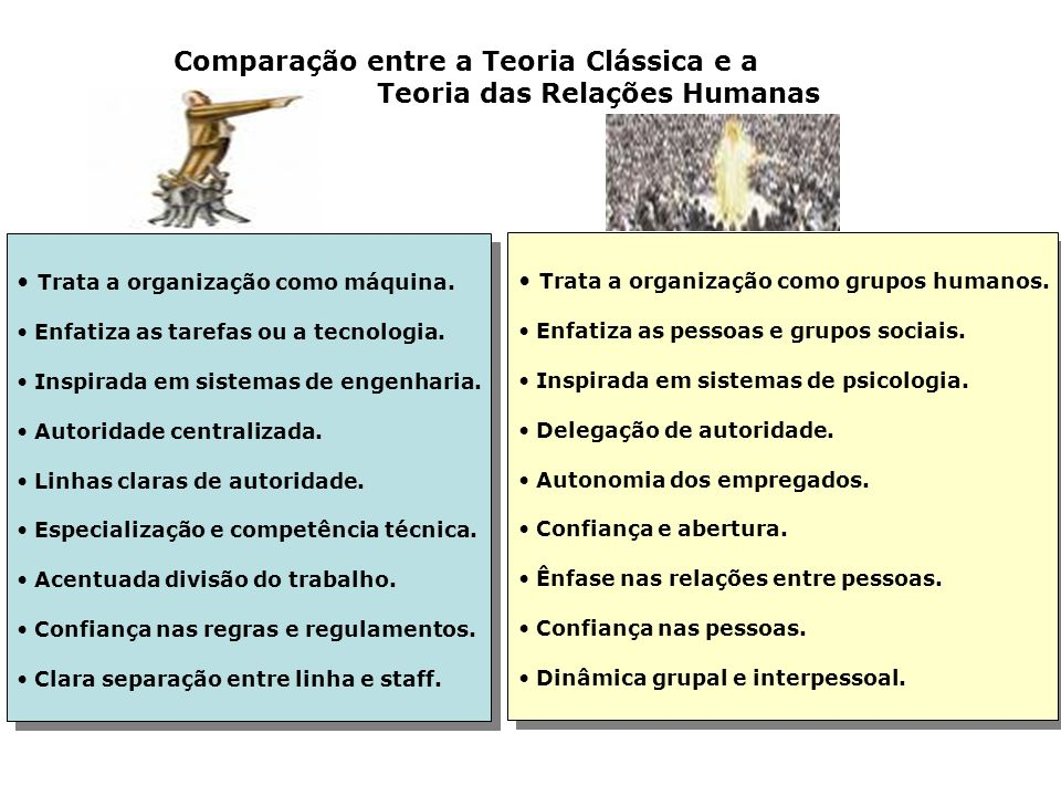 Comparação entre a Teoria Clássica e a Teoria das Relações Humanas