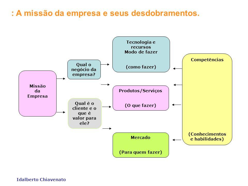 : A missão da empresa e seus desdobramentos.