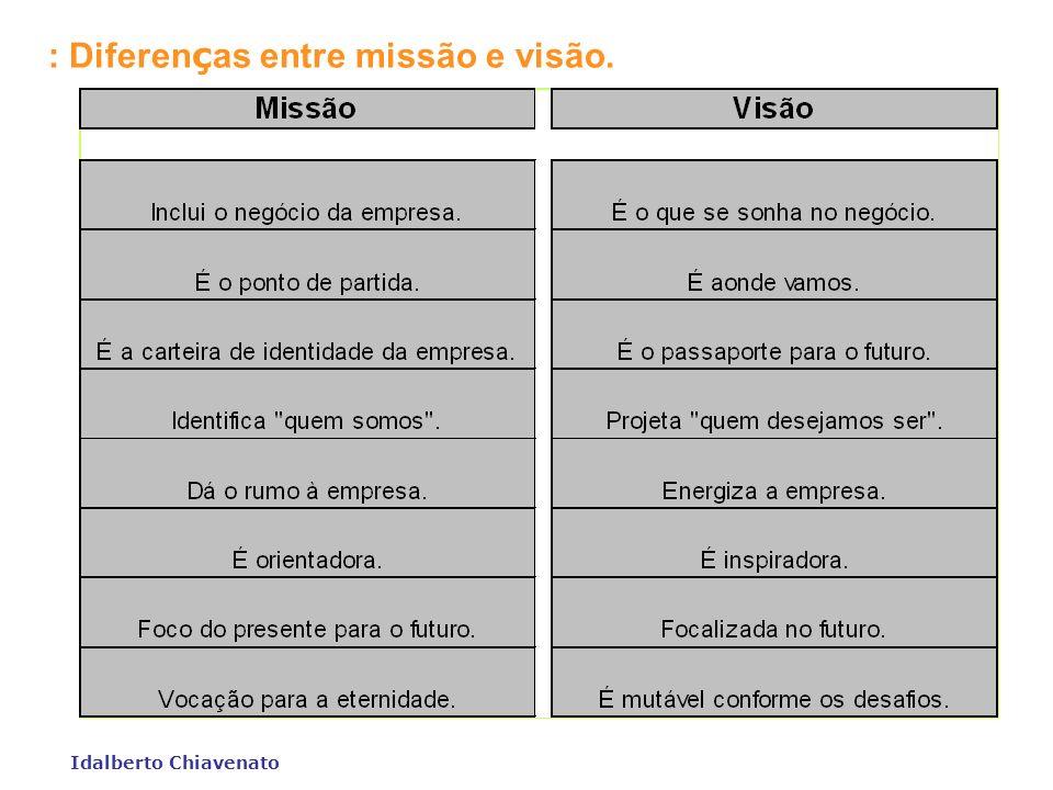 : Diferenças entre missão e visão.