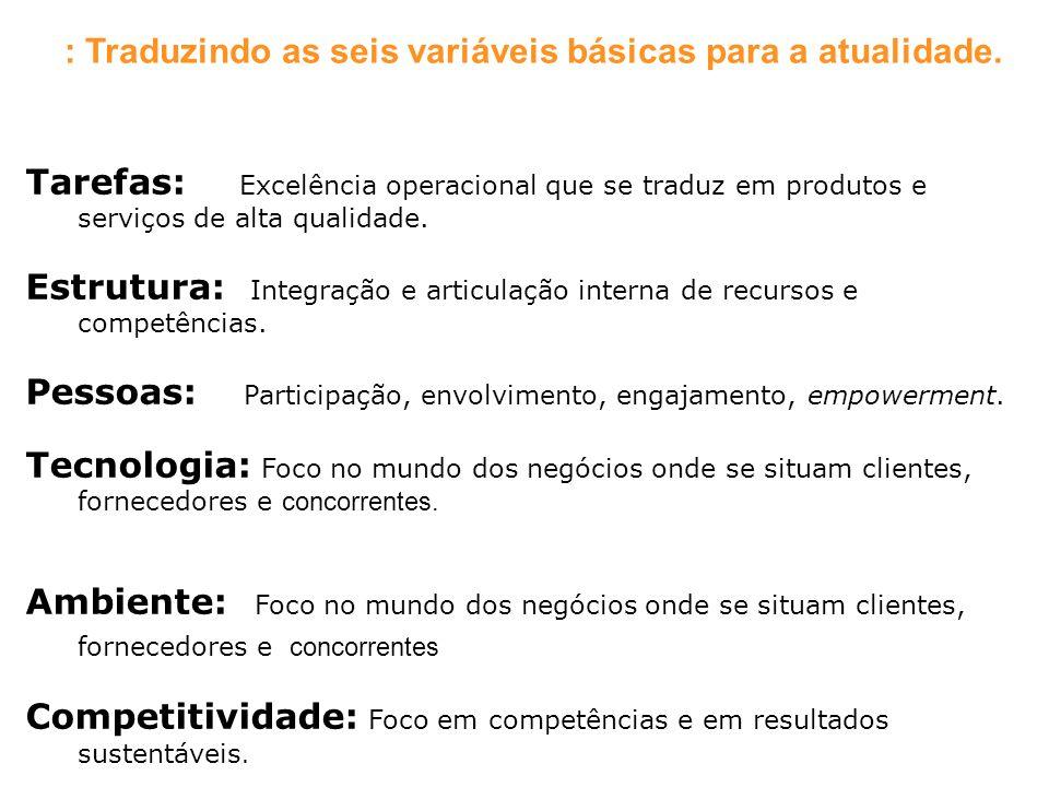 : Traduzindo as seis variáveis básicas para a atualidade.