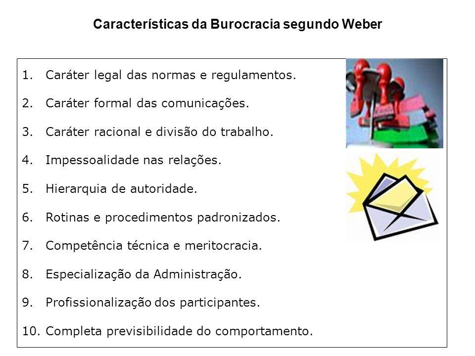 Características da Burocracia segundo Weber