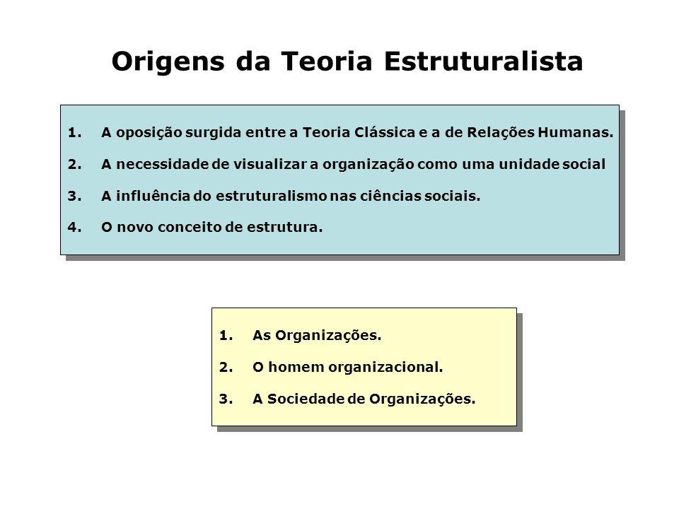 Origens da Teoria Estruturalista