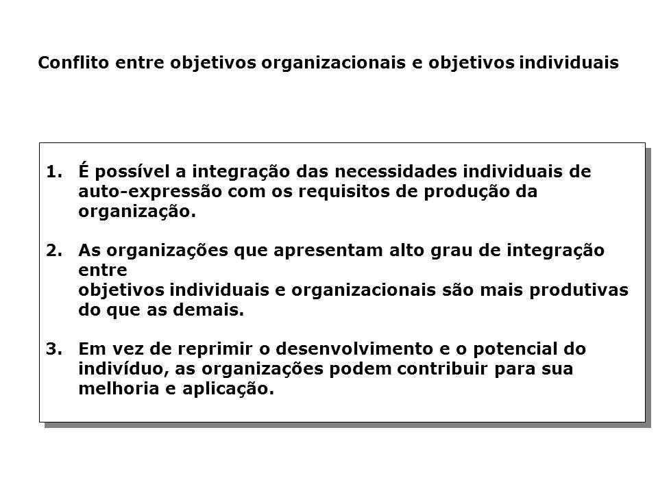 Conflito entre objetivos organizacionais e objetivos individuais