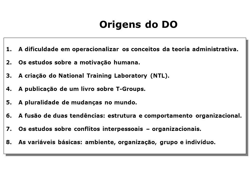 Origens do DO A dificuldade em operacionalizar os conceitos da teoria administrativa. Os estudos sobre a motivação humana.